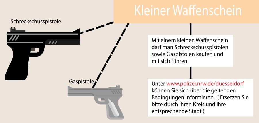 Kleiner Waffenschein   Abwehr  & Pfefferspray Test